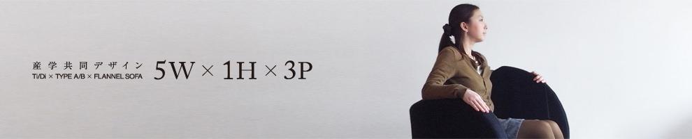 名古屋工業大学大学院 伊藤孝紀研究室と有限会社 TYPE A/B、株式会社 FLANNELの 1研究室と 2企業による産学共同プロジェクト。